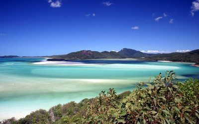 The Best of Australia's Beaches