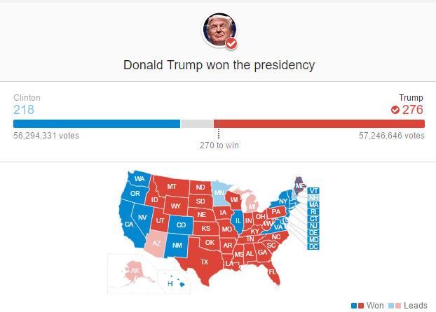US election Donald Trump