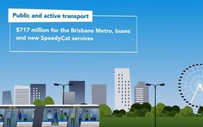 Lord Mayor's 7 Principles to Guide Brisbane City